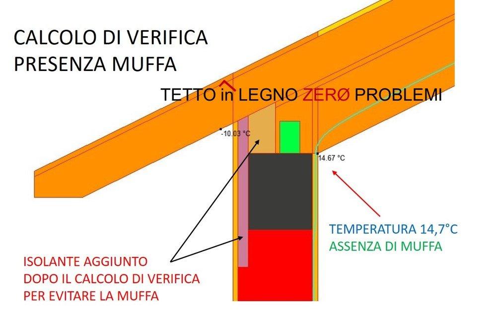 nodo attacco tra muro e tetto isolamento anti condensa
