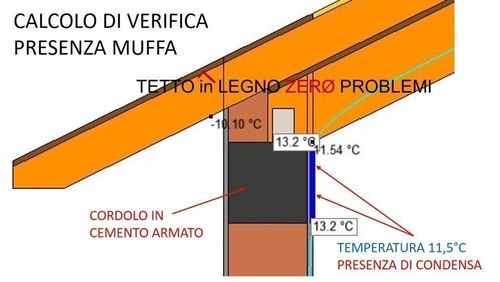 nodo attacco tra muro e tetto: condensa